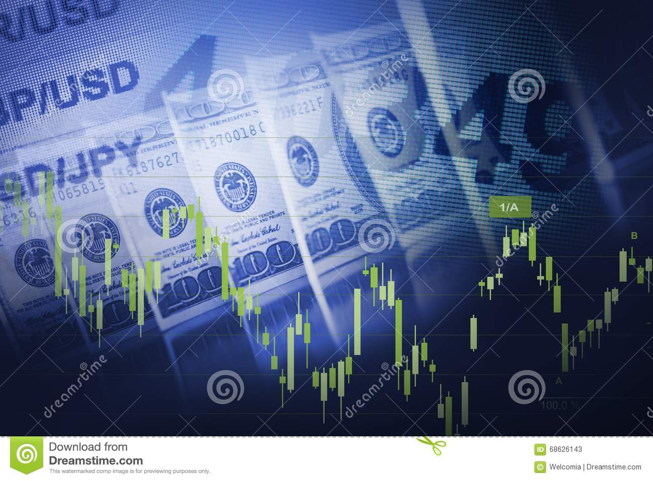 Some Benefits of Online Foreign Exchange Trading
